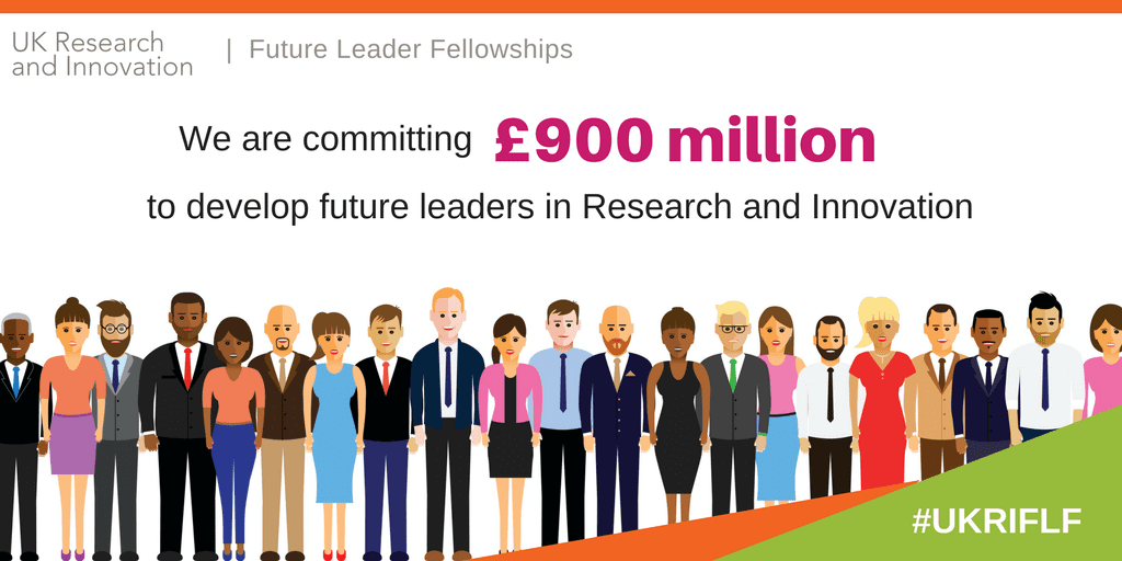UK Study as well as Technology (UKRI) Future Leaders Fellowships 2019