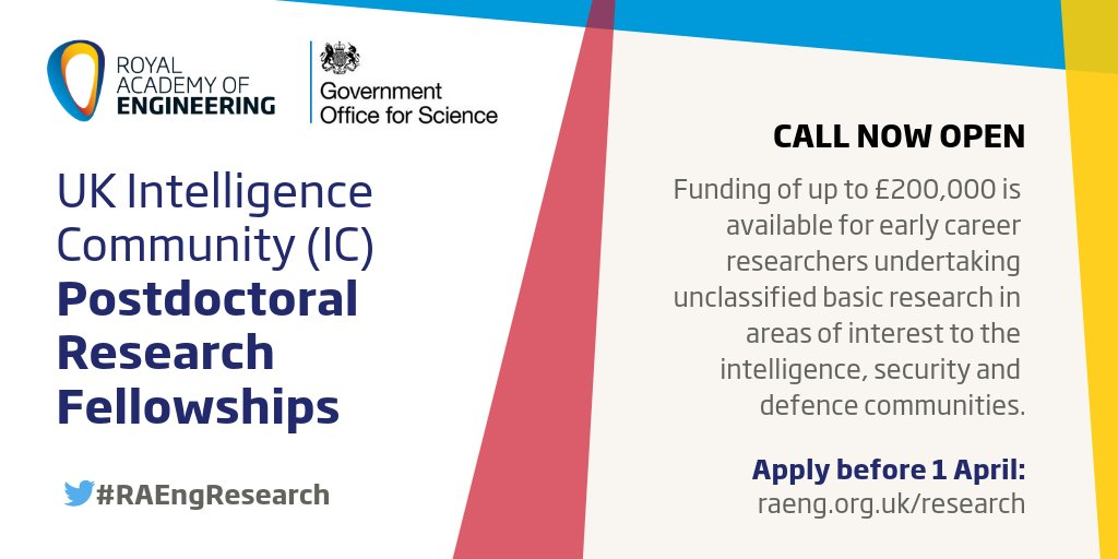 UK Intelligence Neighborhood (IC) Postdoctoral Research Study Fellowship Program 2019 (as much as ₤200,000)
