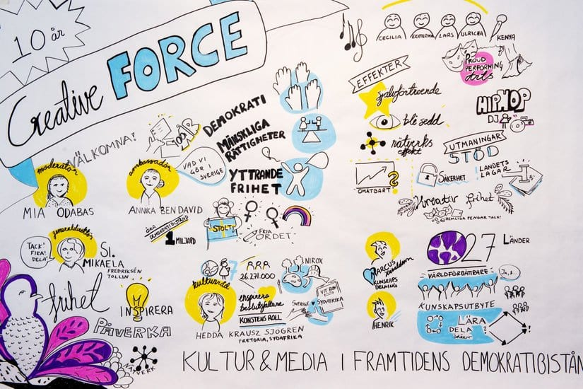 Swedish Institutes' Creative Force Africa and Middle East & North Africa (MENA) 2020 for Change Agents.