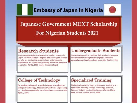 Japanese Government (MEXT) Scholarship 2021 for young Nigerian Teacher Training Students (Fully Funded to Japan)