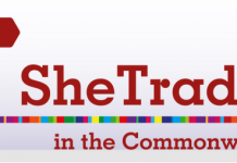 ITC SheTrades/Twill Coaching Programme 2020 for Female Entrepreneurs