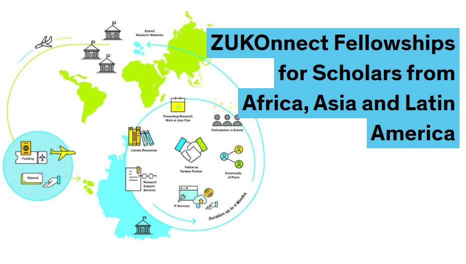 Zukunftskolleg Konnect Fellowship 2021 for Early Career Researchers from Africa, Asia and Latin America (Funded)