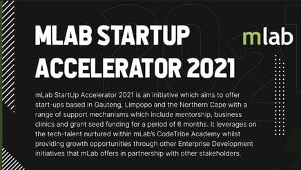mLab's StartUp Accelerator Program 2021 for South African Startups.